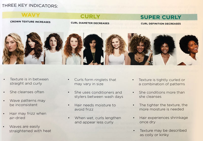 Devacut key indicators